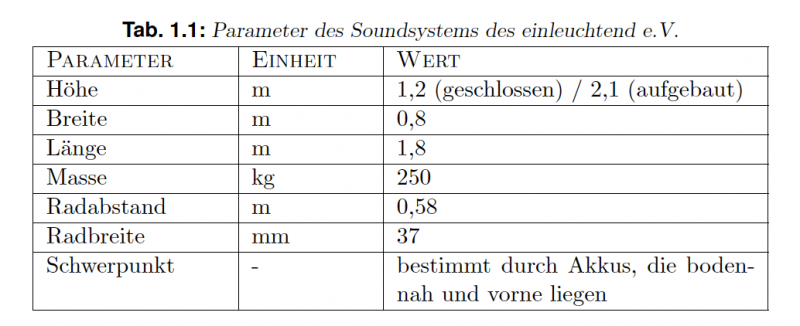 Parameter Soundsystem.png